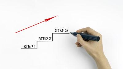 Steps to Prepare